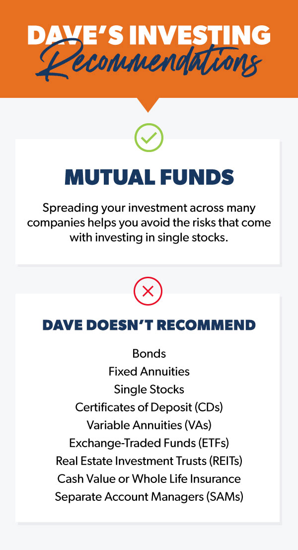 What tsp funds does dave ramsey recommend